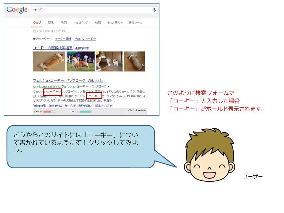 ユーザーが検索したキーワードがmeta description内に含まれるとそのキーワードがボールド化される