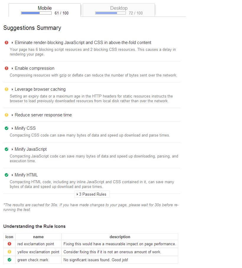 Page Speed Insightsの分析結果画面です。分析結果には、Webページの表示速度について問題点や改善点がある場合指摘してくれます。