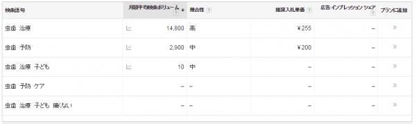 151130_mushiba_検索ボリューム