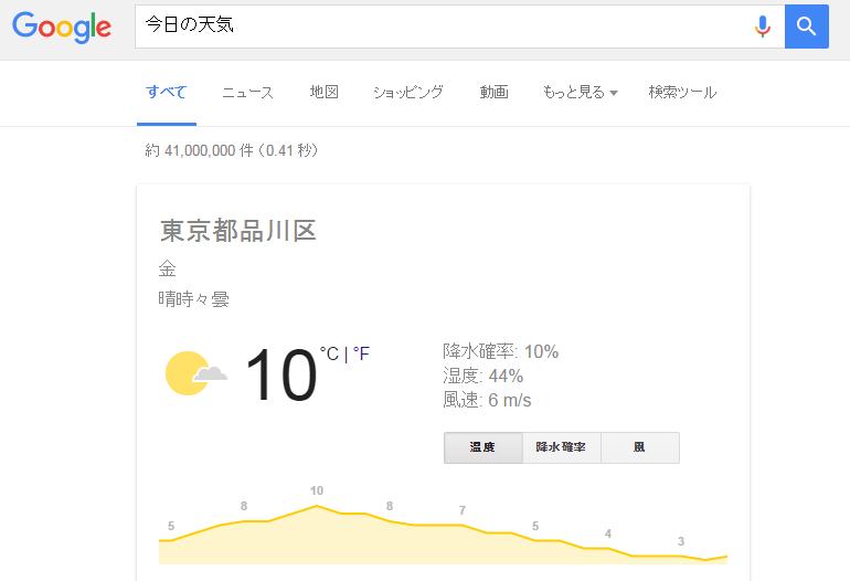 今日の天気 wp
