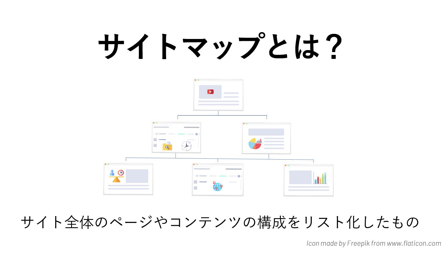 サイトマップとは?SEO効果、XMLサイトマップの作成方法を解説