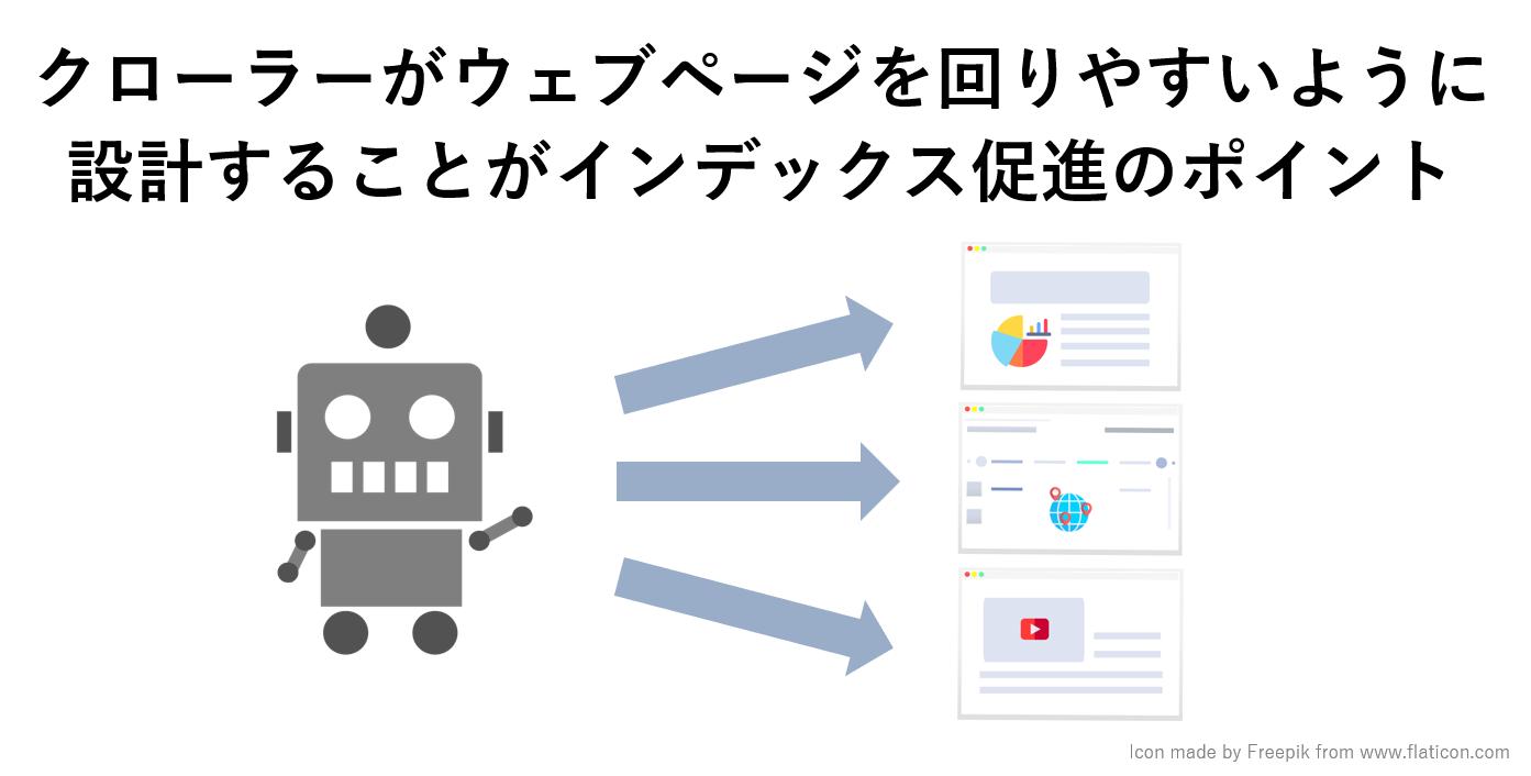 クローラーがウェブページを回りやすいように設計することがインデックス促進のポイント