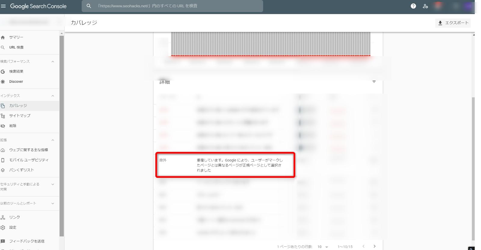 Google Search Consoleのカバレッジ確認のスクリーンショット