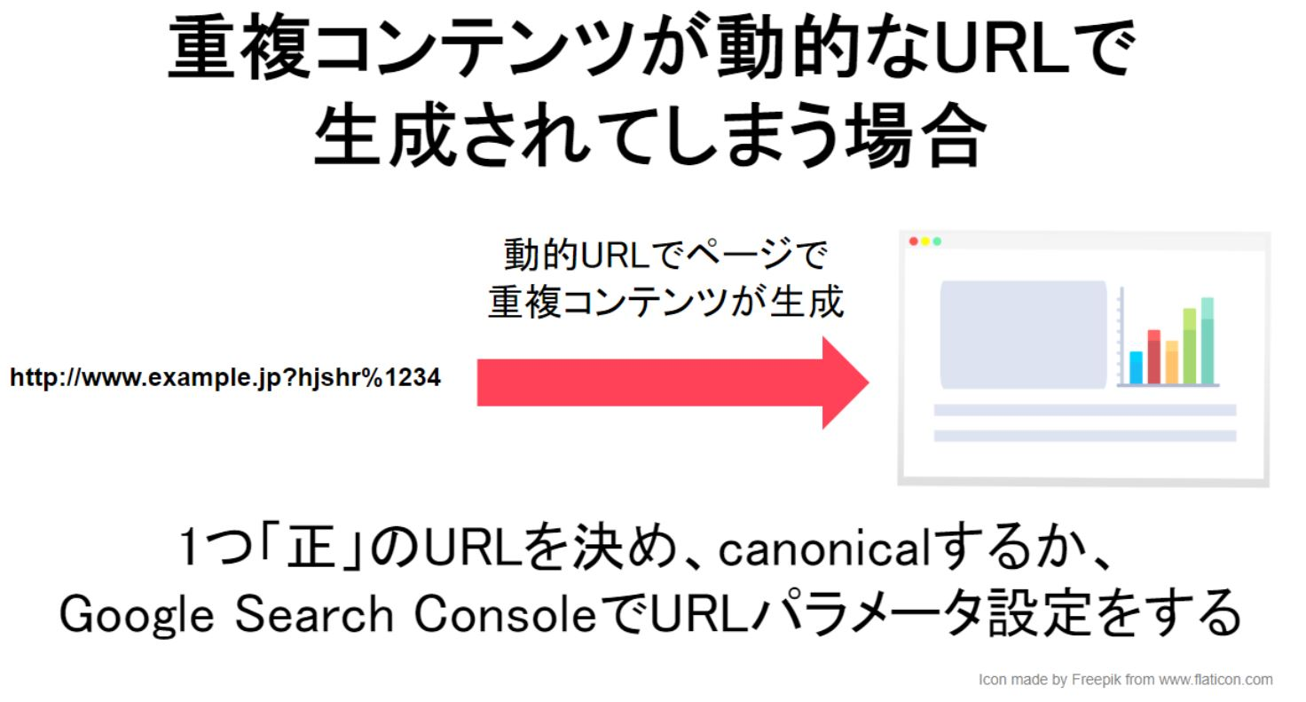 重複コンテンツが動的URLで生成されてしまう場合