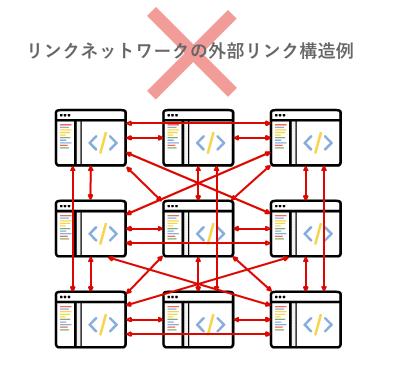 リンクネットワーク