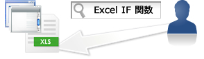 Excel IF 関数