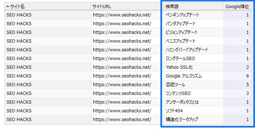 SEO HACKSの順位データ