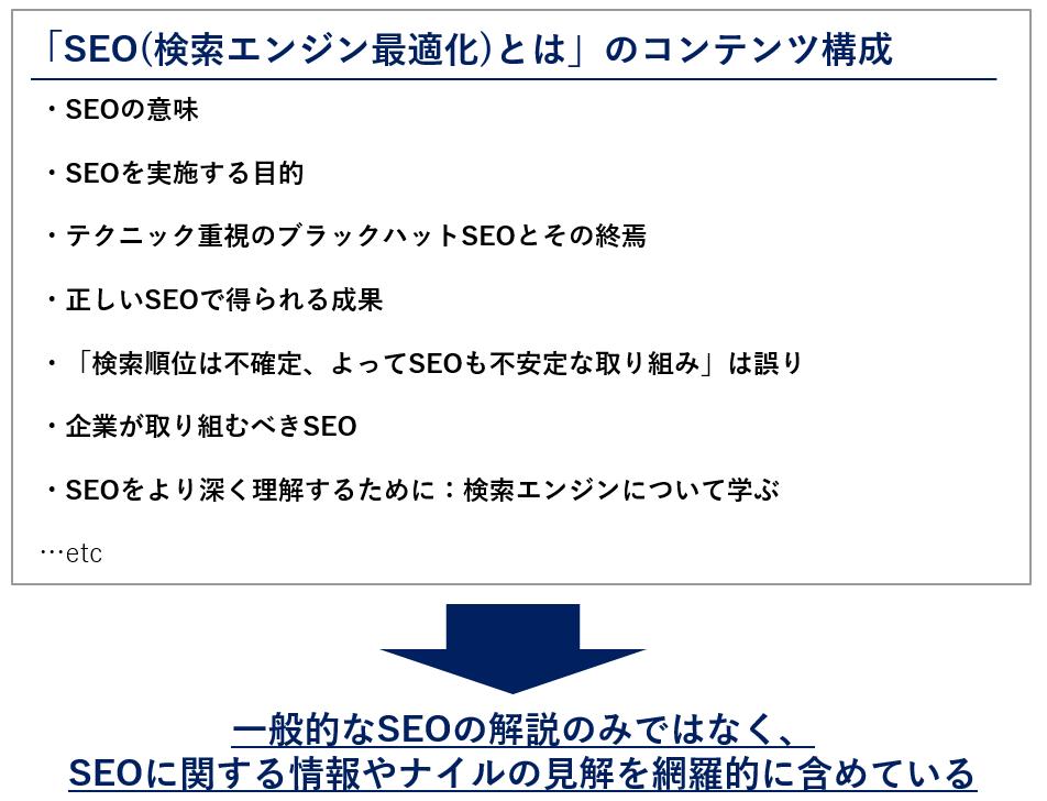 SEOとはのコンテンツ構成要素