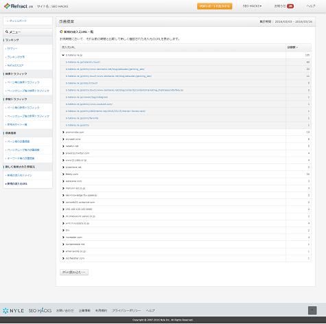 ドメイン/URLどちらの単位でも出せる。feed系のサイトとかノイズが混じってしまうのが難点だが、じゅうぶん実用的。