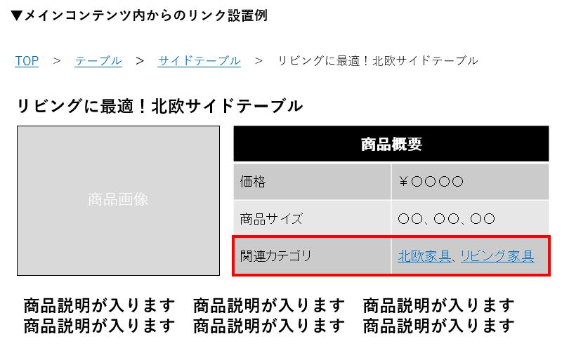 メインコンテンツ内からのリンク設置例