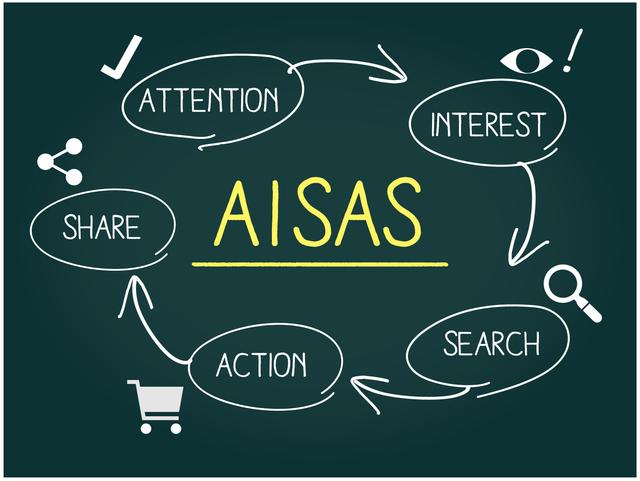 AISASモデルとは?ユーザ行動把握の必要性を解説