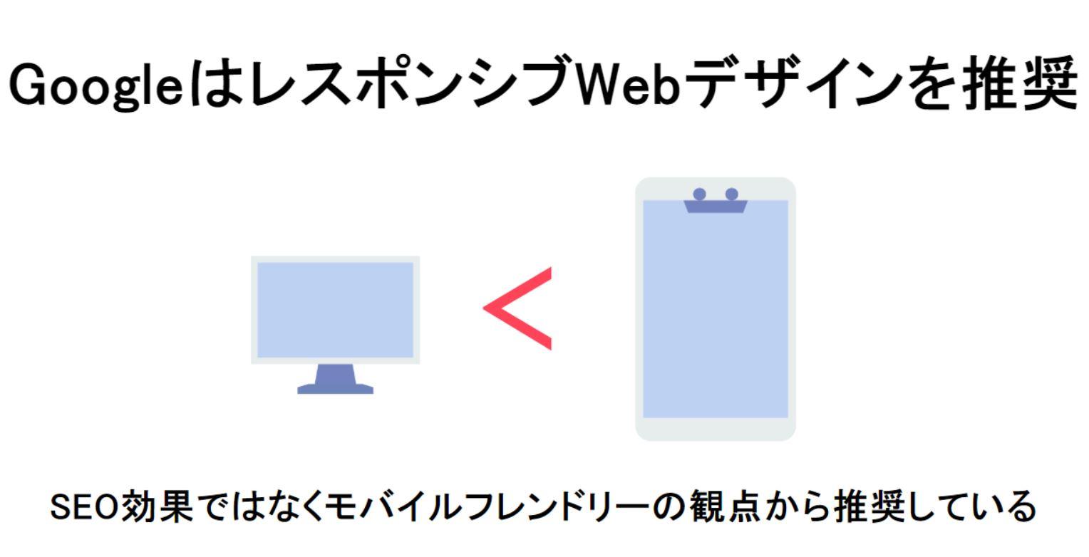 GoogleはレスポンシブWebデザインを推奨