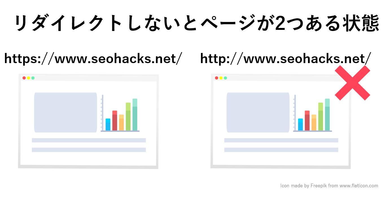 https化を終えたら、Google Search Consoleの再登録をしなければページが2つある状態となる