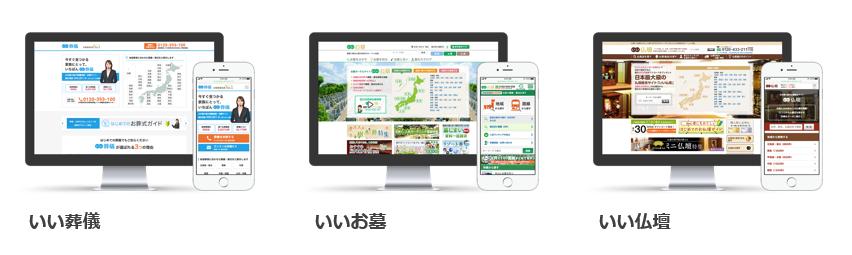 鎌倉新書様インタビュー図表001