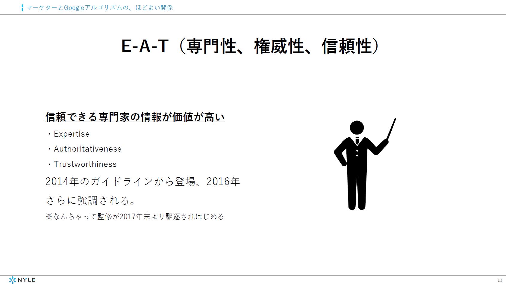 E A T 専門性、権威性、 信頼性