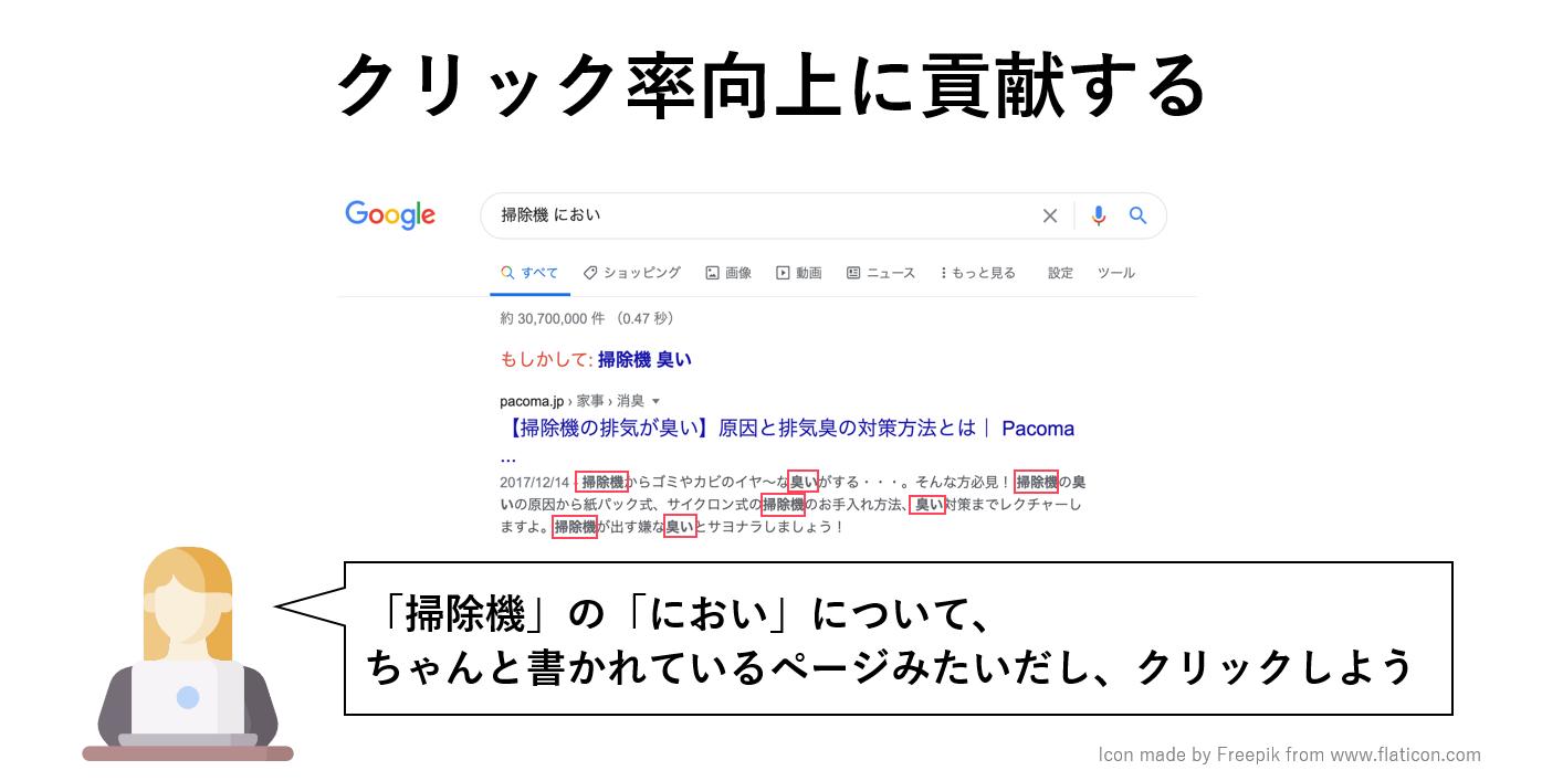 ユーザーが入力したキーワードがmeta description内に含まれる場合クリック率に影響を与える