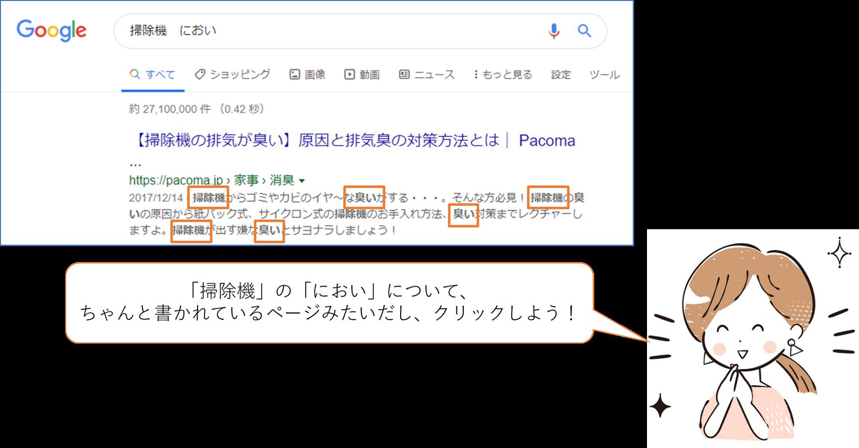 メタディスクリプションにキーワードが含まれていると太字で強調表示され、ユーザーにわかりやすい