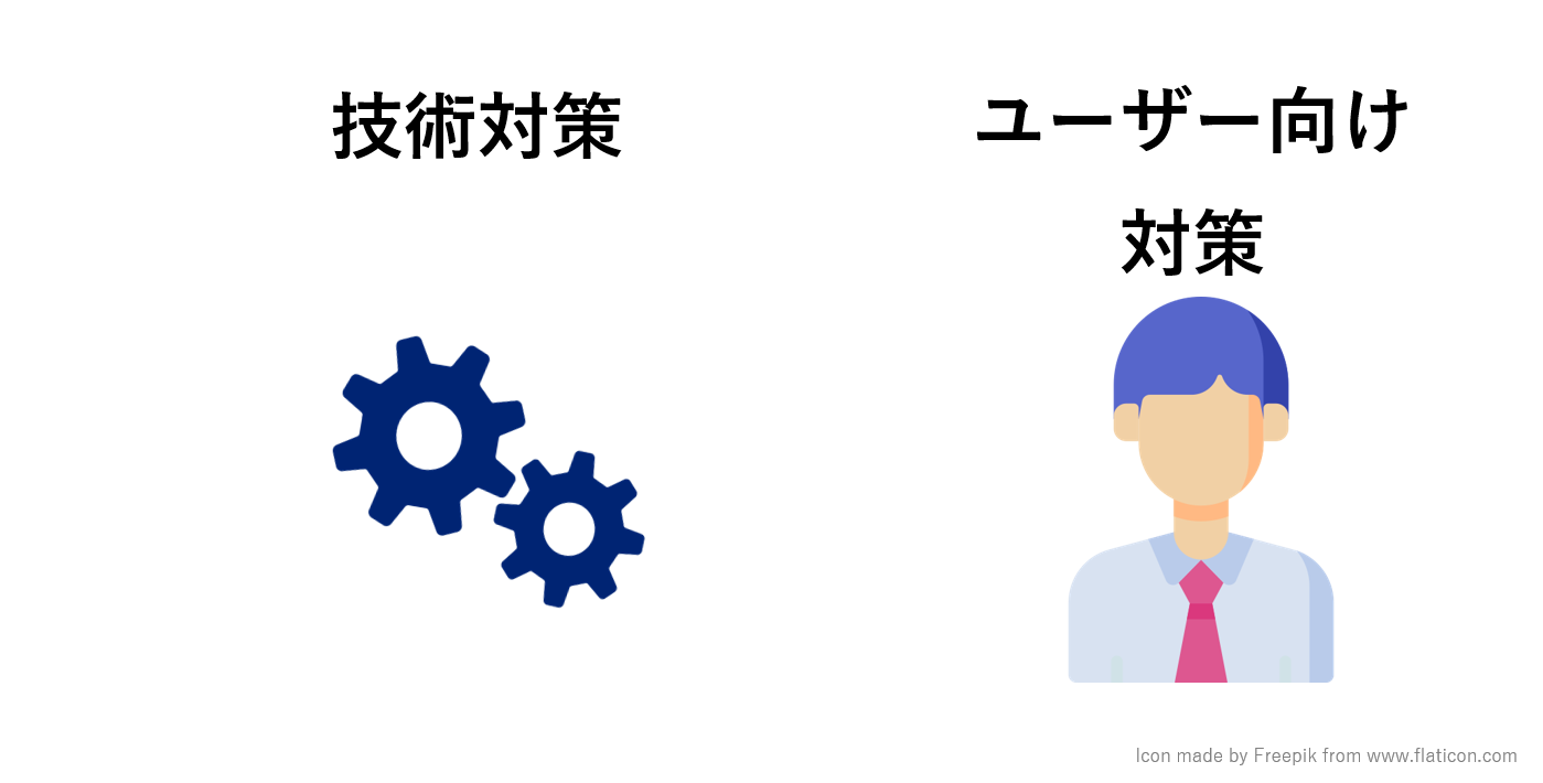 「技術対策」と「ユーザー対策」のイメージ図
