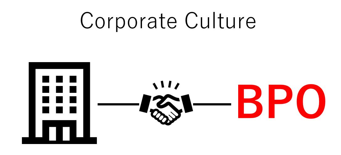 企業文化とBPO