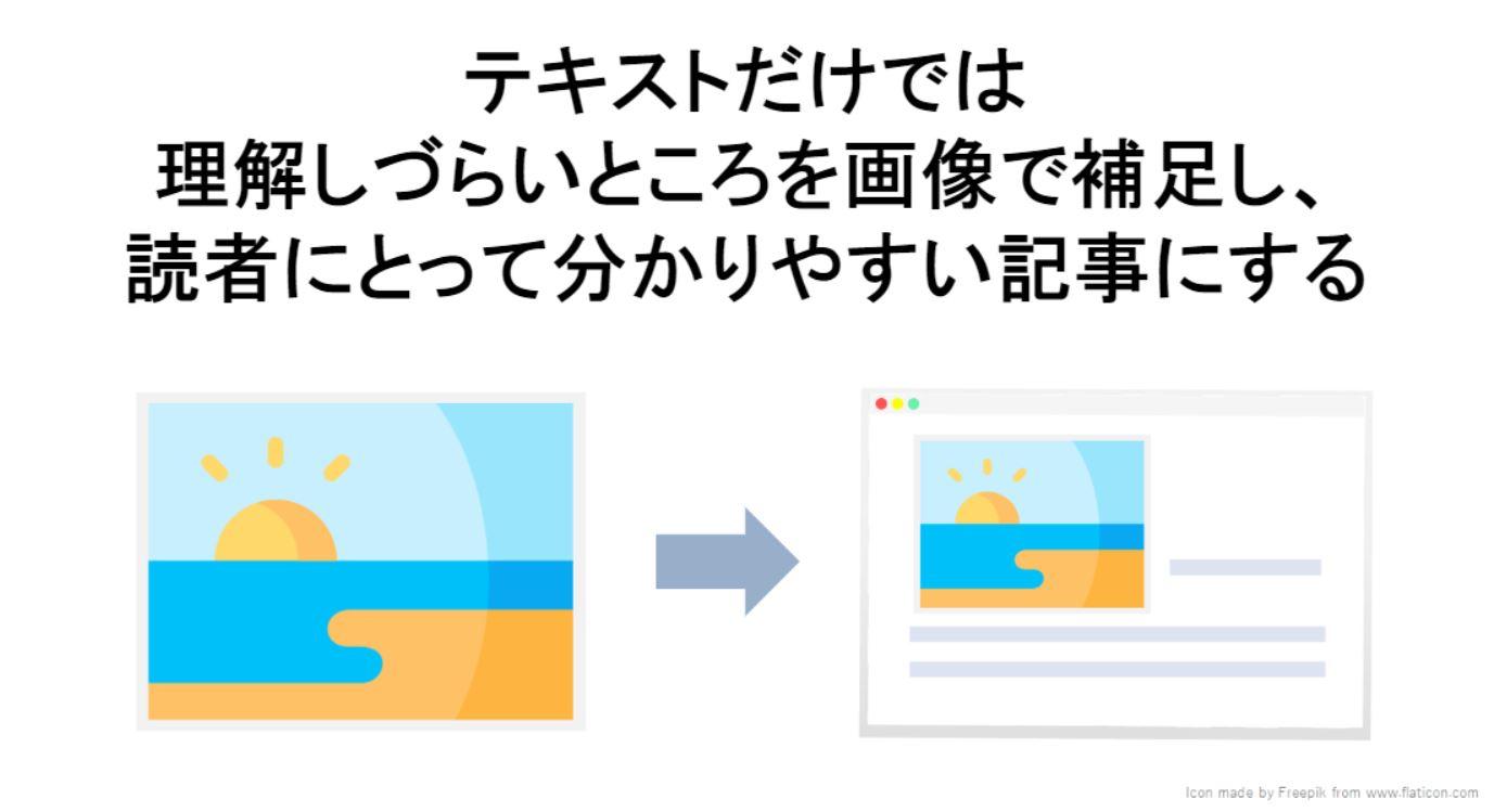 テキストを画像で補足しコンテンツの理解度を向上させる