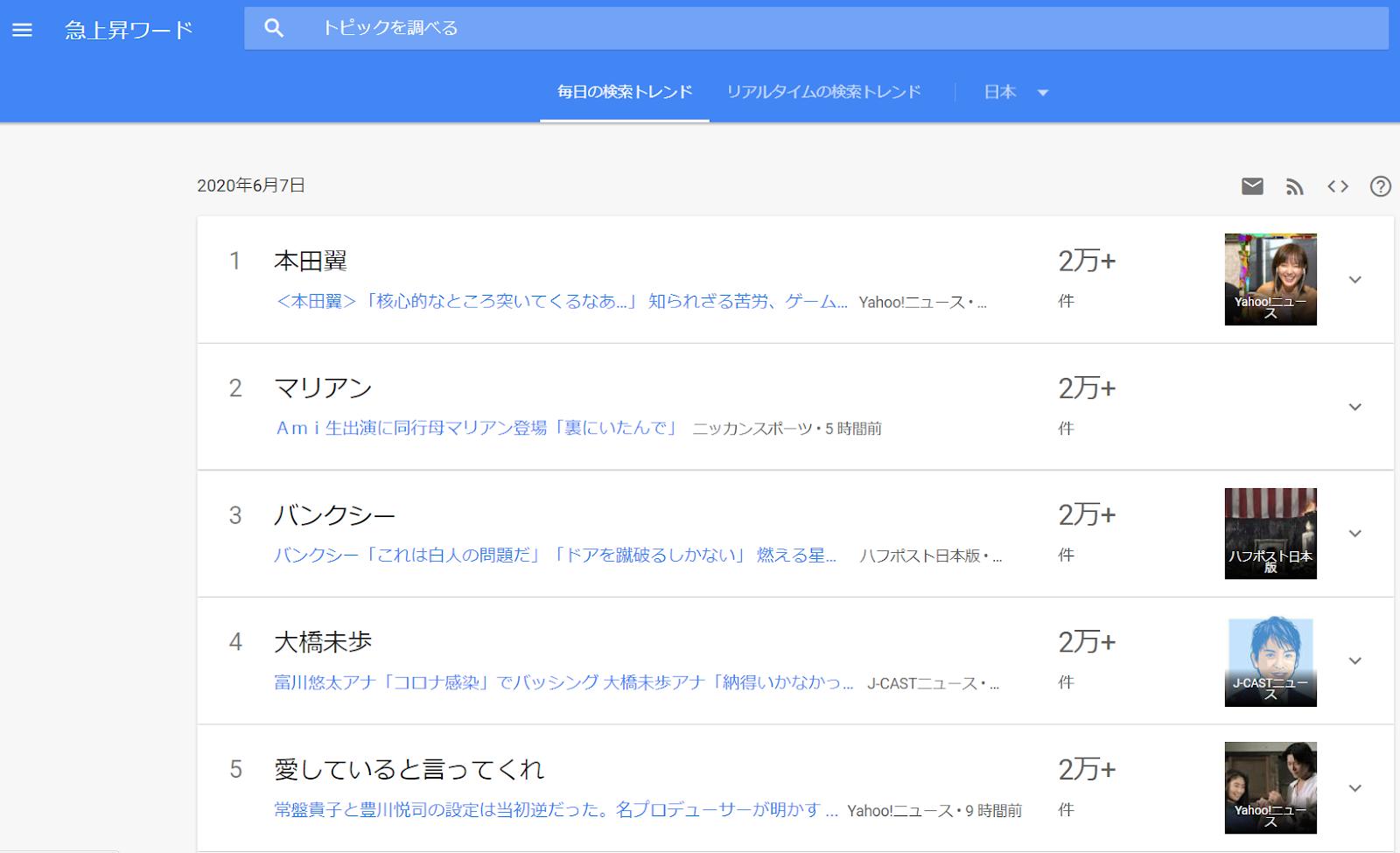 Googleトレンドの「急上昇ワード」