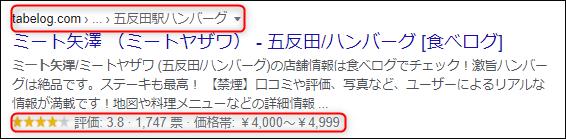 食べログさんのミート矢澤(五反田店)さんのPC検索結果です