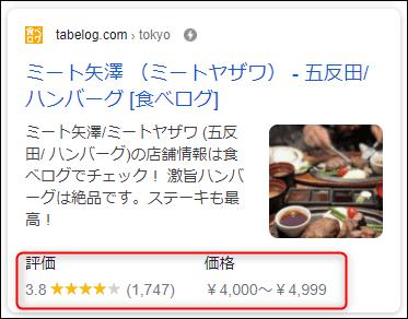 食べログさんのミート矢澤(五反田店)さんのスマホ検索結果です
