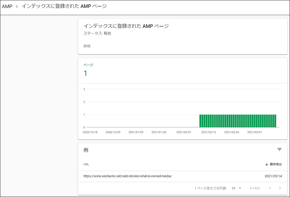 Search ConsoleのAMP