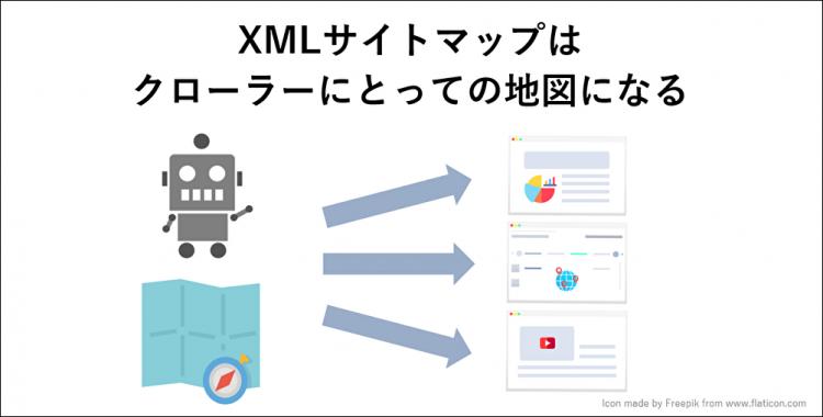 XMLサイトマップはクローラーにとっての地図になる