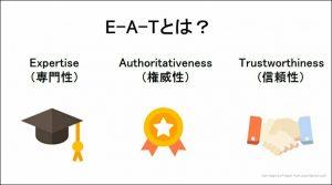 E-A-T(専門性・権威性・信頼性)とは?SEOにおけるポイントを解説