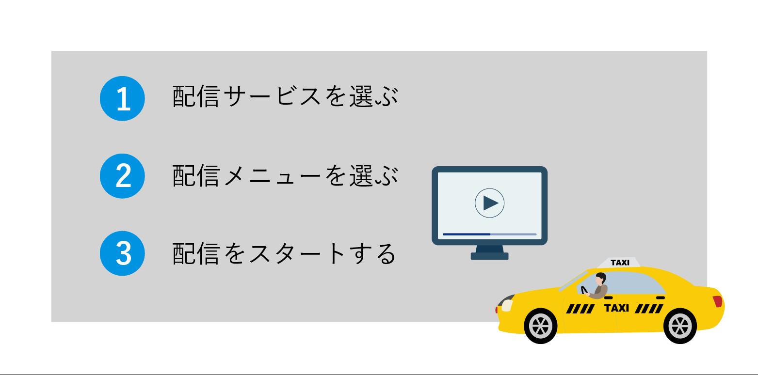タクシーCMの配信の流れ
