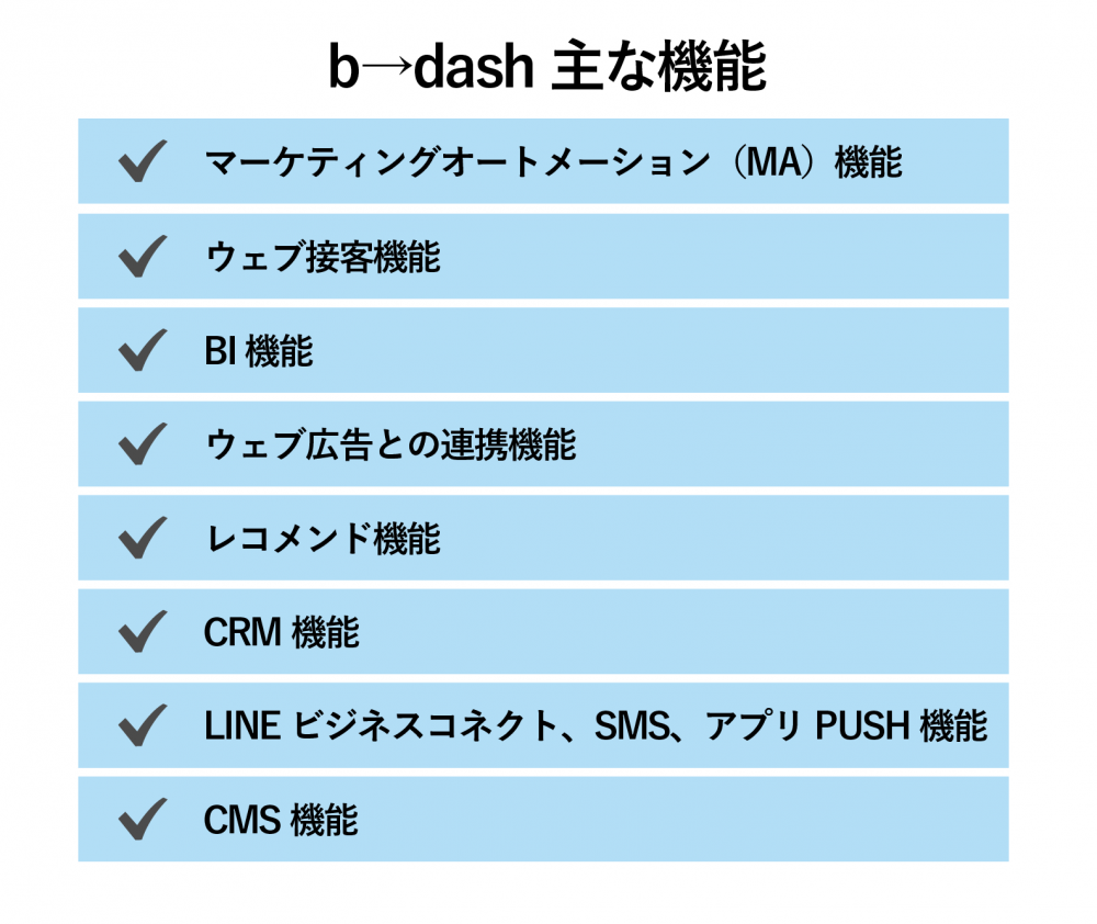 b→dash(ビーダッシュ)の主な機能