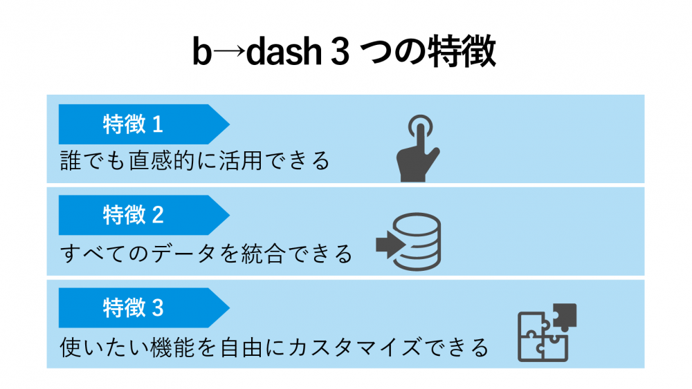 b→dash(ビーダッシュ)の特徴