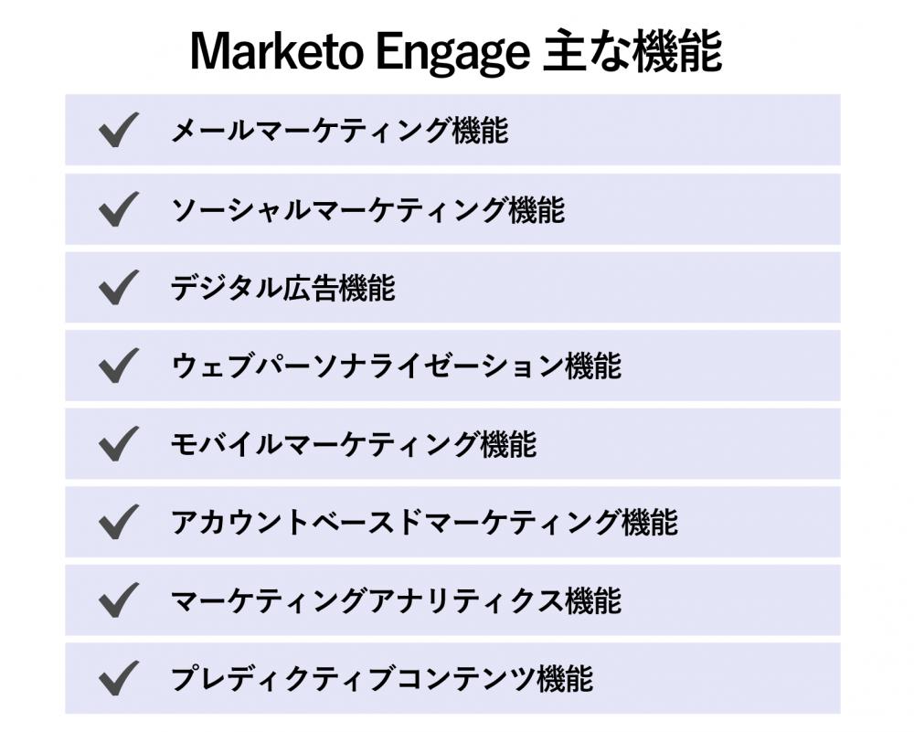 Adobe Marketo Engage