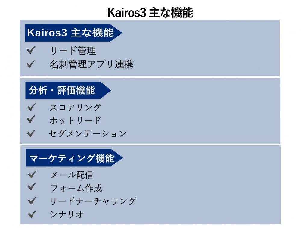 カイロス ma 170
