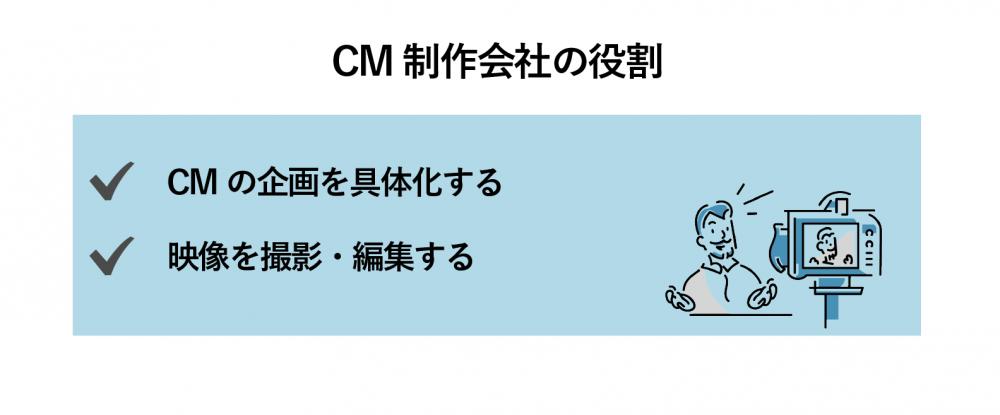 テレビ局 広告代理店 CM制作会社の違い