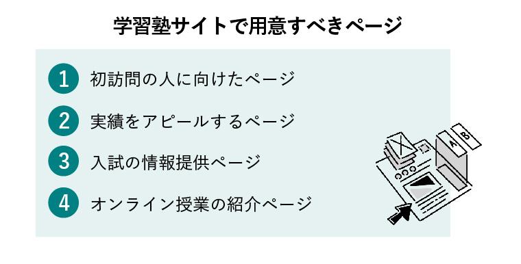 塾 SEO