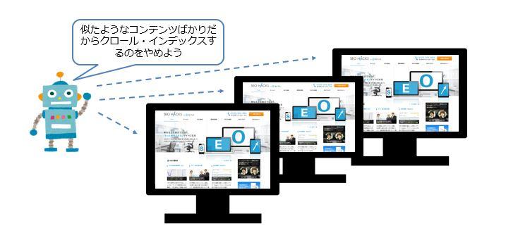 同じようなページを持つサイトを検索エンジンは評価しない傾向にあります。